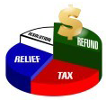 Taxed Inc. Logo
